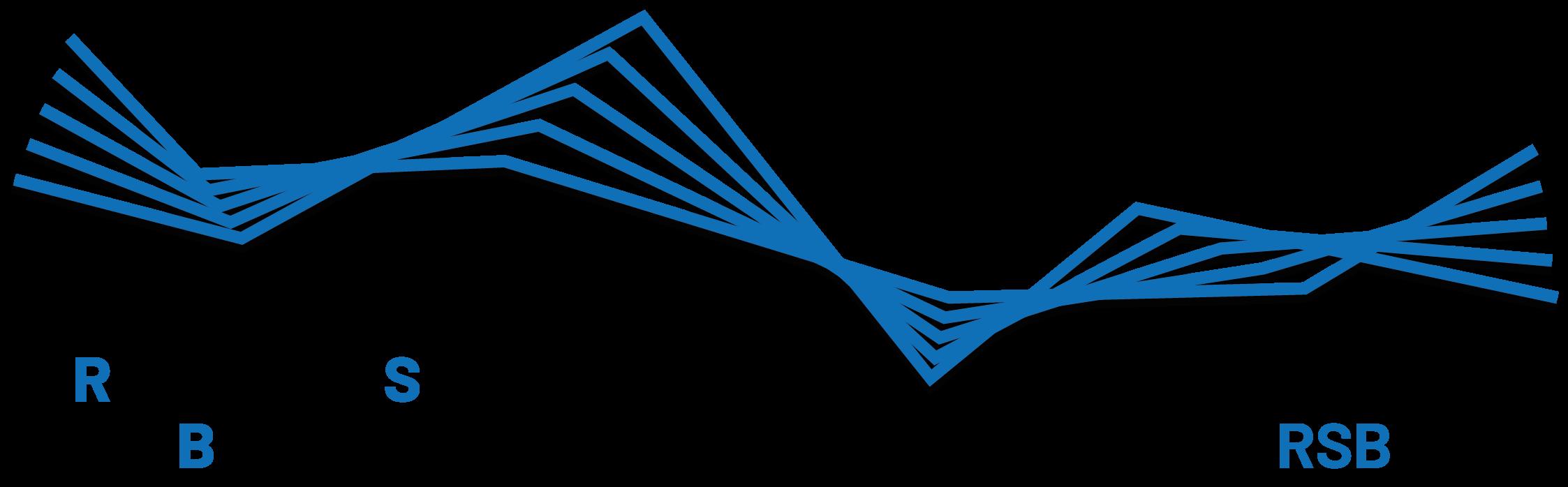 Logo des Referats für Studierende mit Beinträchtigung und anderen Stärken RSB